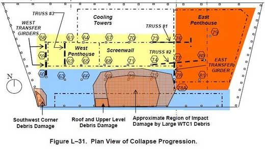 wtc7 plan of collapse progress